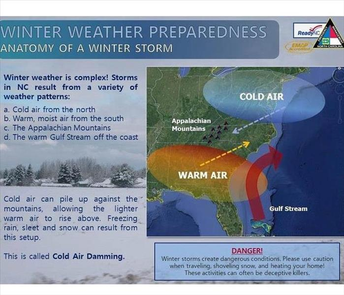 General Winter Preparedness in Hampton
